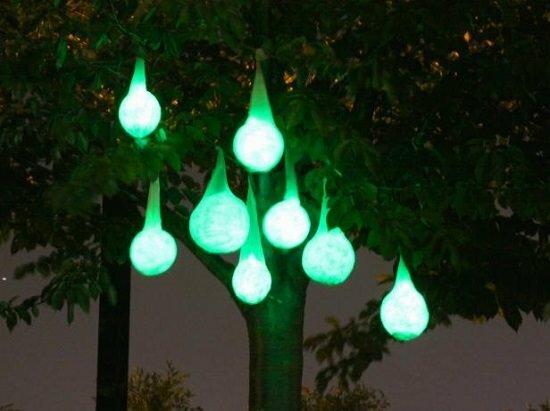 Decorative Ideas For Gardens 2
